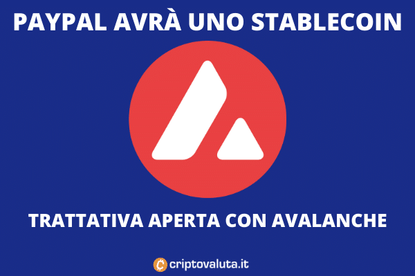Avalanche PayPal stablecoin