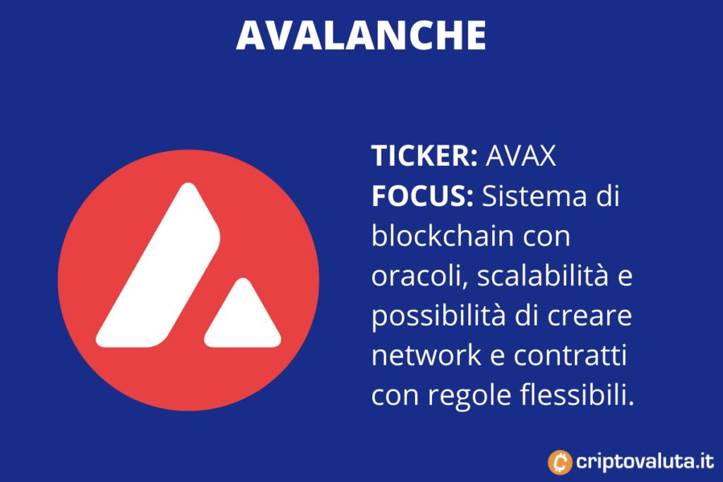 Avalanche - la scheda di Criptovaluta.it