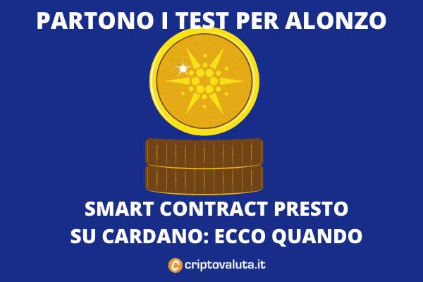 Cardano - test Alonzo per gli smart contract