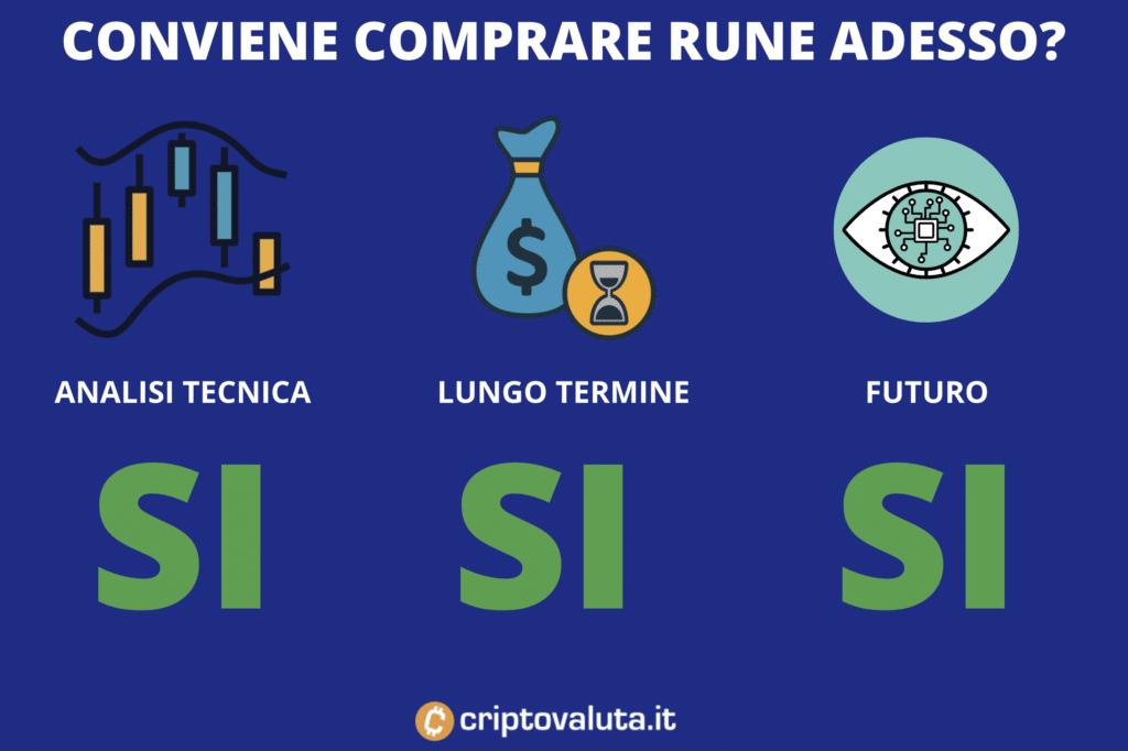 Thorchain RUNE - conviene comprare - a cura di Criptovaluta.it