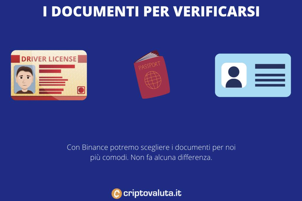 Verifica documenti Binance - a cura di Criptovaluta.it