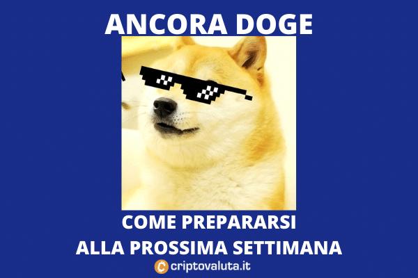 Dogecoin Meme Settimana