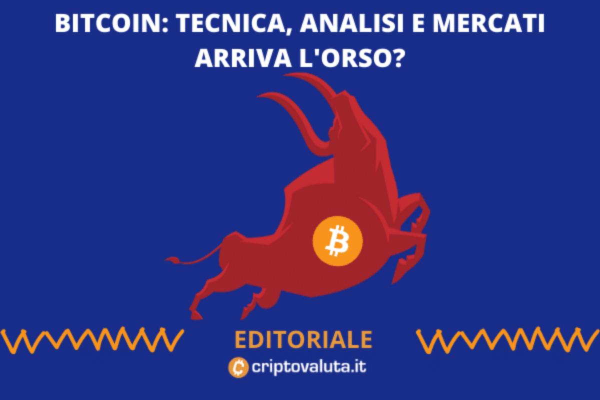 mercati fp bitcoin)