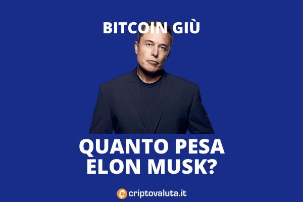 Elon Musk non più Bitcoin con Tesla - prezzo giù