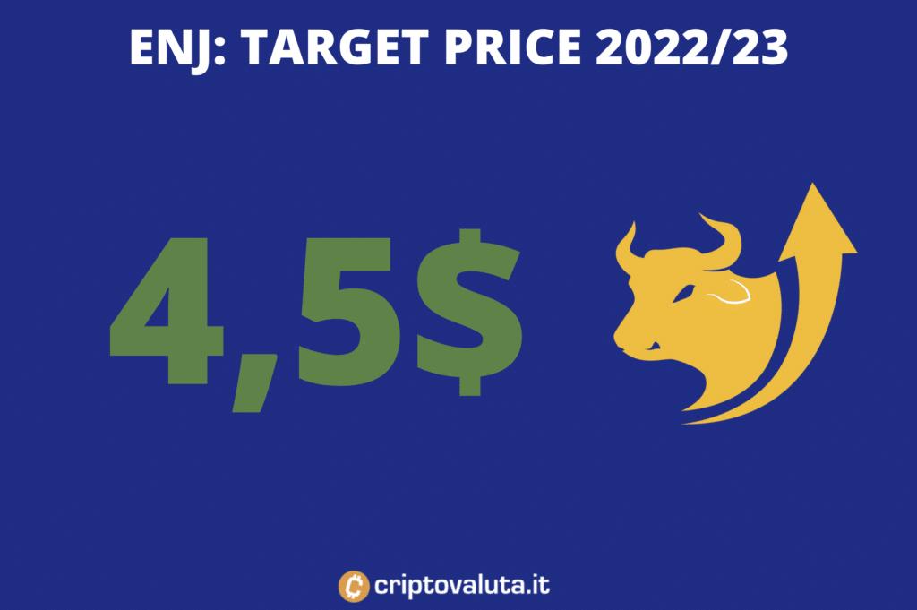 Enjin Coin - target price medio periodo - a cura di Criptovaluta.it