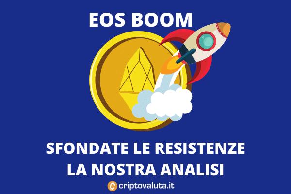 EOS Criptovaluta boom
