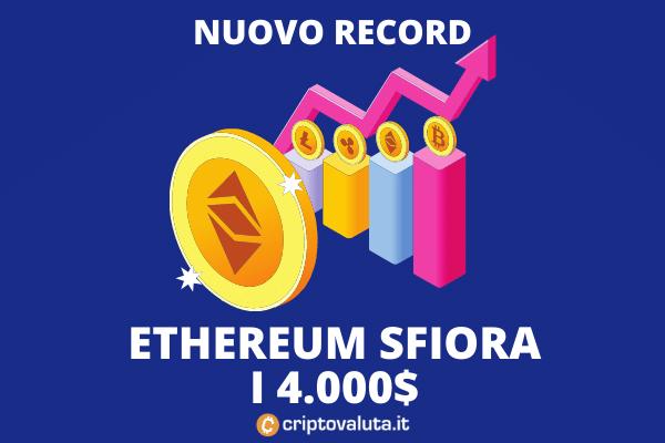 Ethereum - come muoversi nel boom