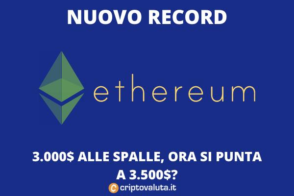 Ethereum record 3000