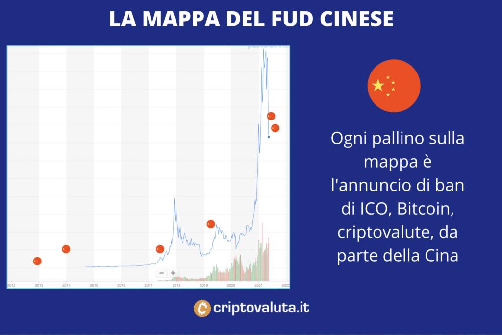 FUD CHINA MAP - di Criptovaluta.it