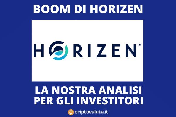 Horizen vola - analisi a 24 ore di Criptovaluta.it
