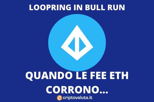 loopring bull run
