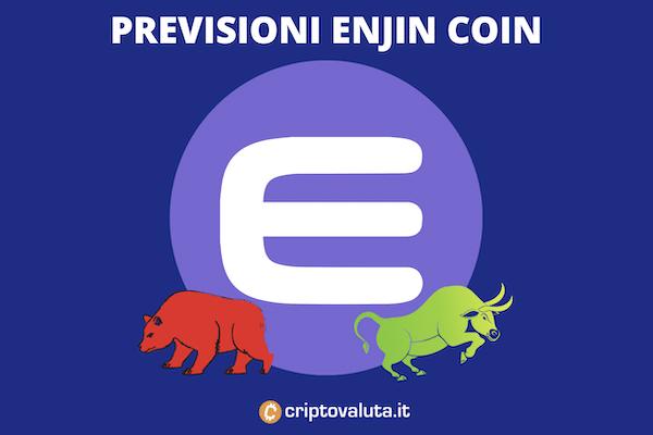 Previsioni Enjin Coin - analisi completa a cura di Criptovaluta.it.