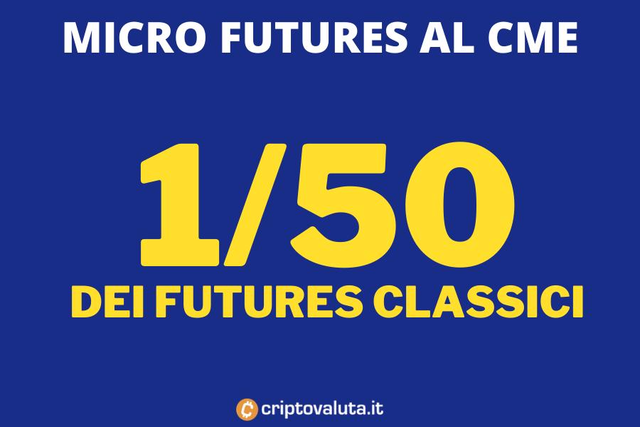 Microfutures bitcoin al CME