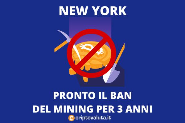 Mining Bitcoin Ban