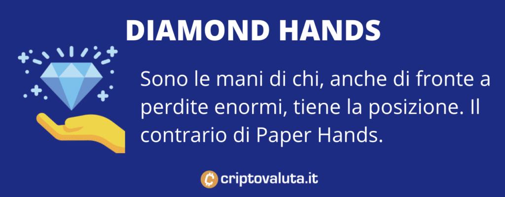 Diamond Hands Bitcoin