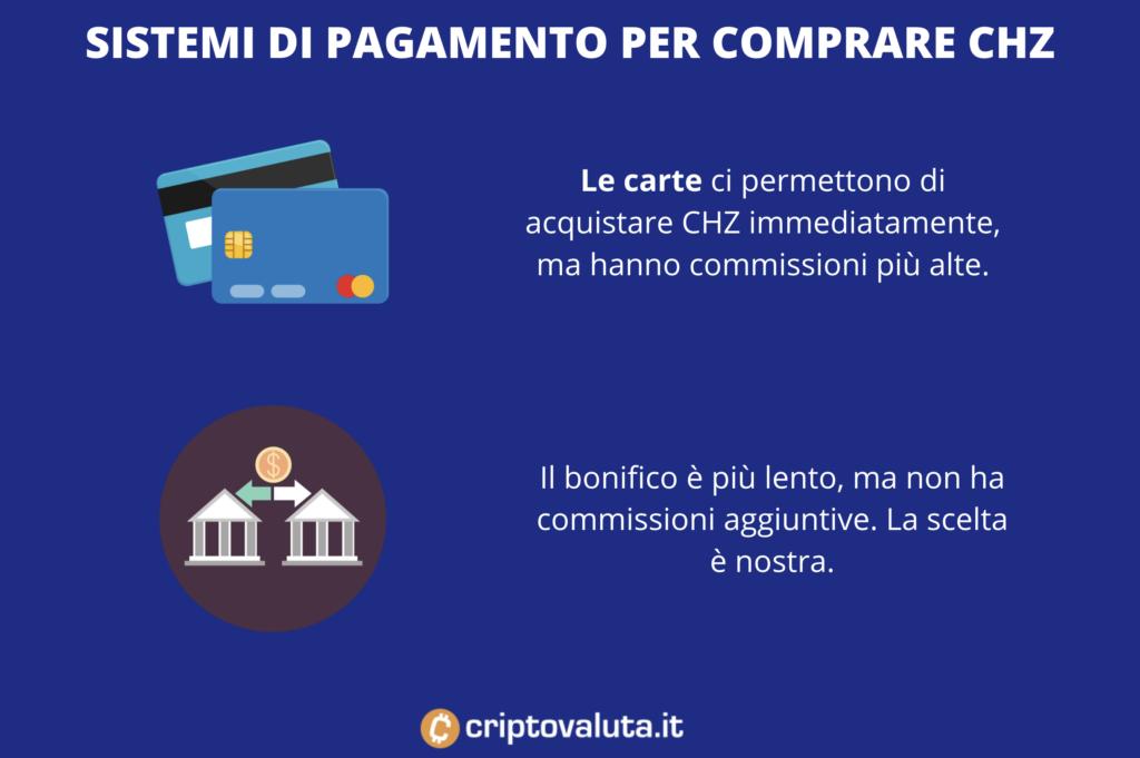 Sistemi di pagamento per acquistare Chiliz - di Criptovaluta.it