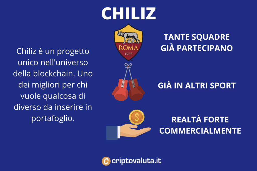 Caratteristiche Chiliz - a cura di Criptovaluta.it