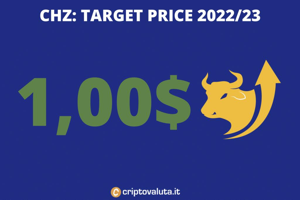Target price medio periodo Chiliz - a cura di Criptovaluta.it