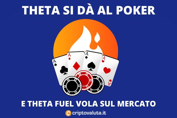 Theta Poker Tour World - boom del token