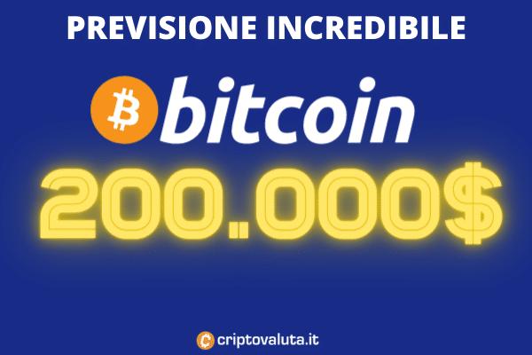 Bitcoin a 200.000 - previsione del CEO di Kraken
