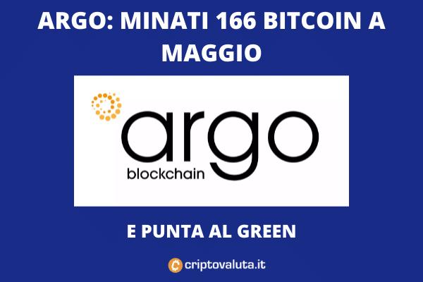 Argo punta eolico - maggio 166 Bitcoin minati