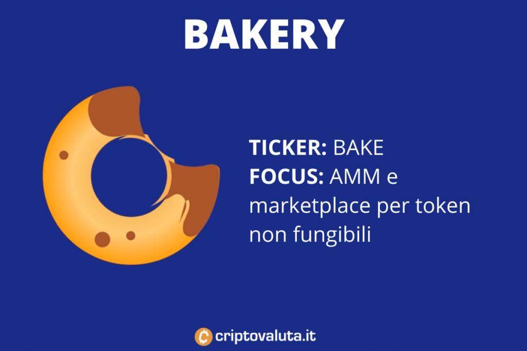 BAKE - scheda di Criptovaluta.it