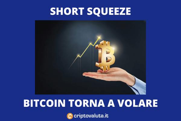 Bitcoin Bull Run - l'analisi di Criptovaluta.it