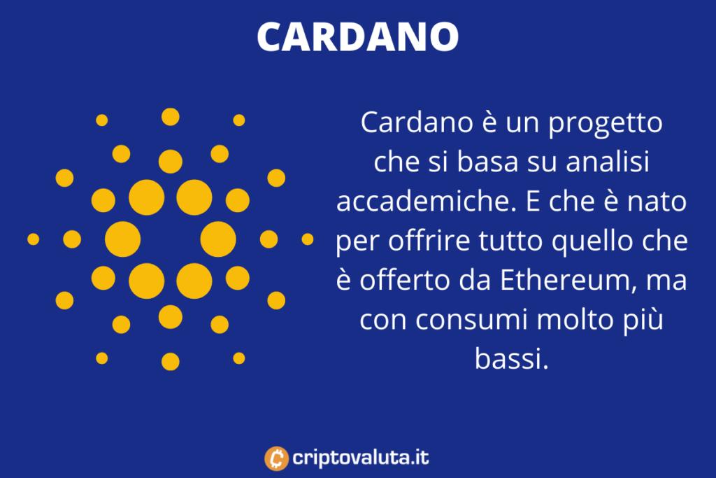 Cardano green - infografica di Criptovaluta.it