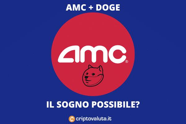 AMC e Doge: sodalizio in arrivo?