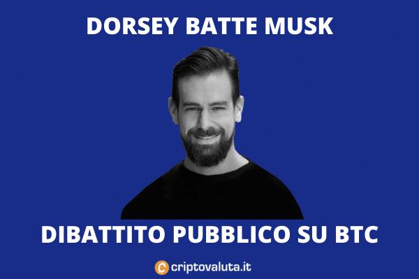 Dorsey invita Musk - The B World. Approfondimento di Criptovaluta.it