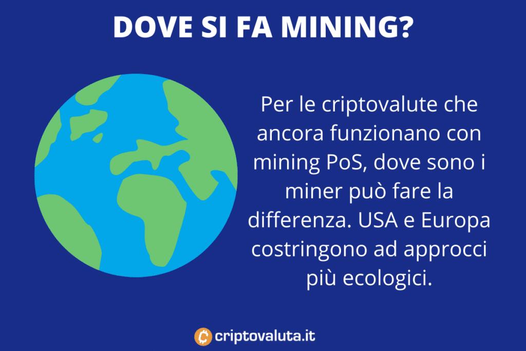 Impatto mining - di Criptovaluta.it