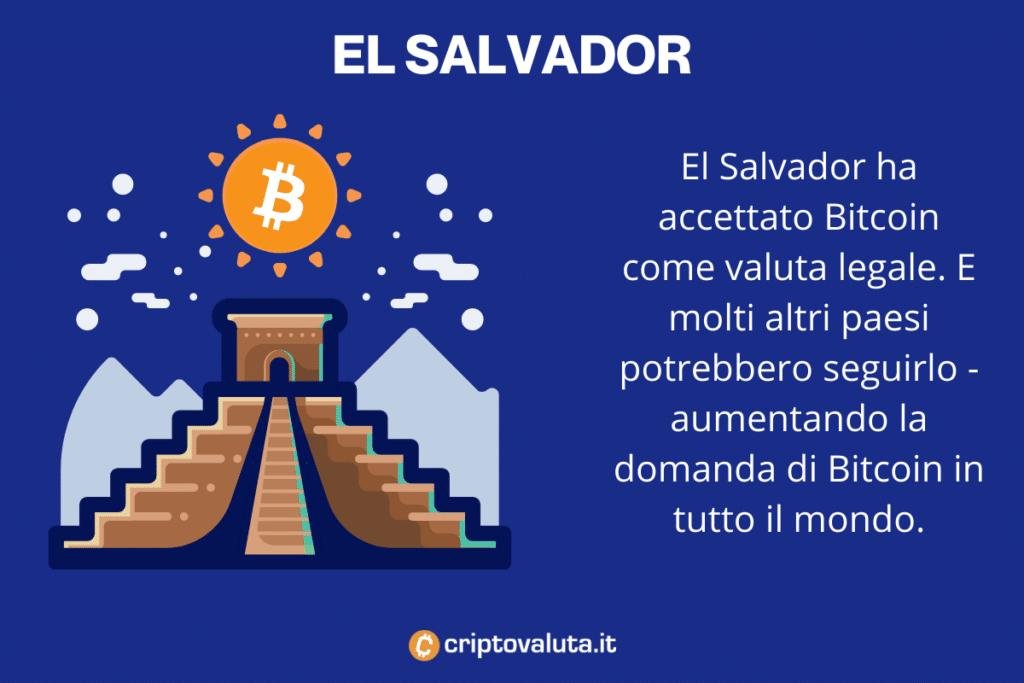 codice bonus casino bitcoin