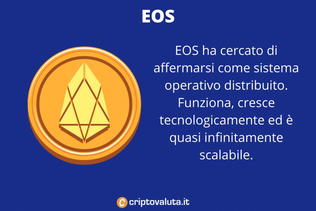 EOSIO criptovaluta ecologica - a cura di Criptovaluta.it