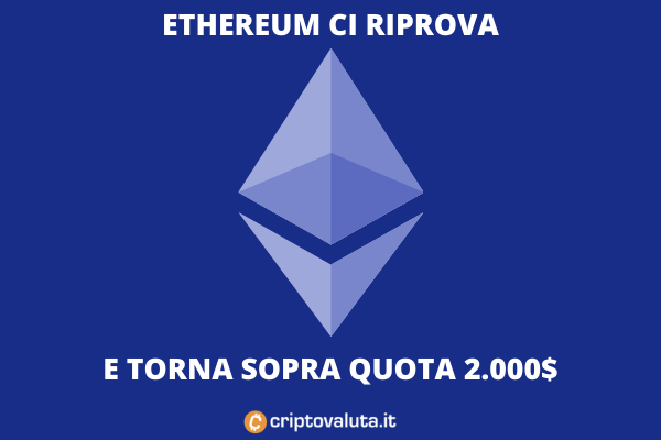 Ethereum torna a provarci - superata quota 2.000$