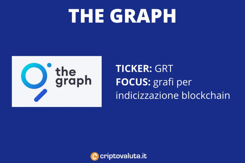 The Graph - la scheda riassuntiva di Criptovaluta.it