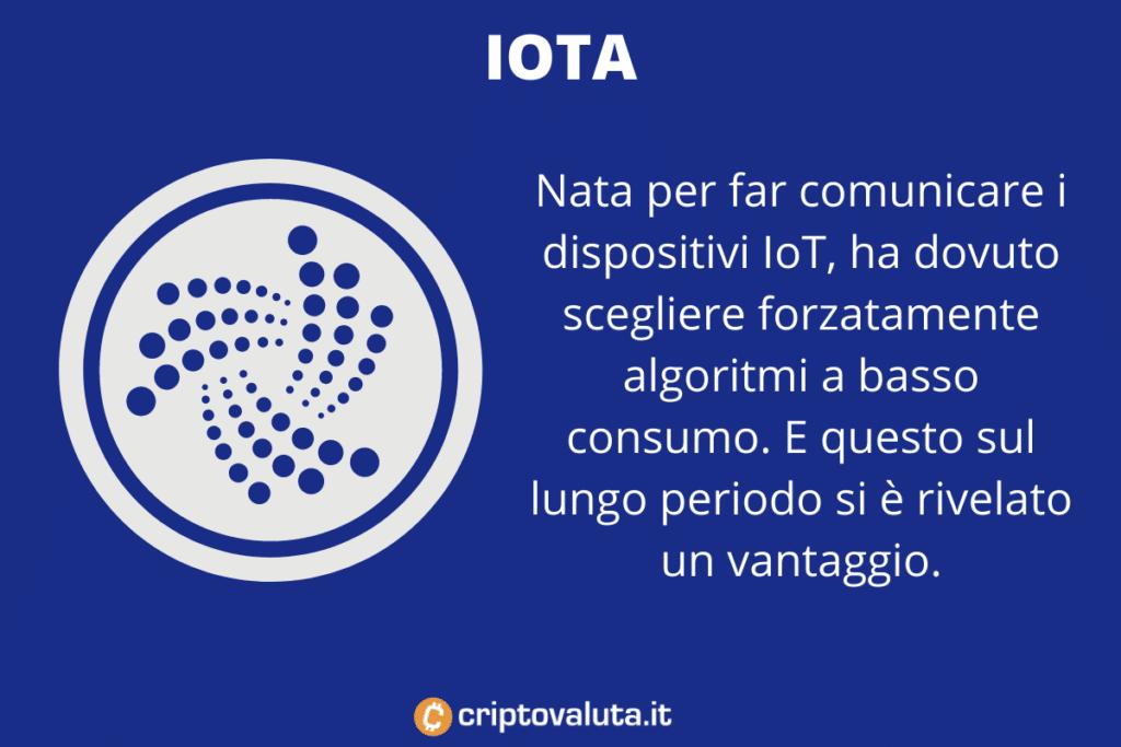 Iota crypto green - infografica di Criptovaluta.it