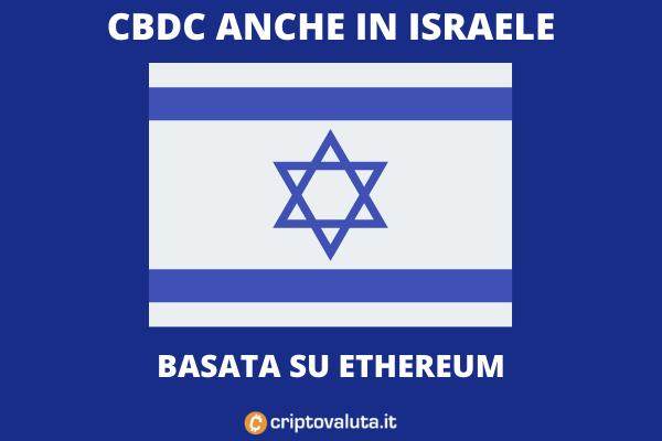 Banca Centrale israele sceglie Ethereum