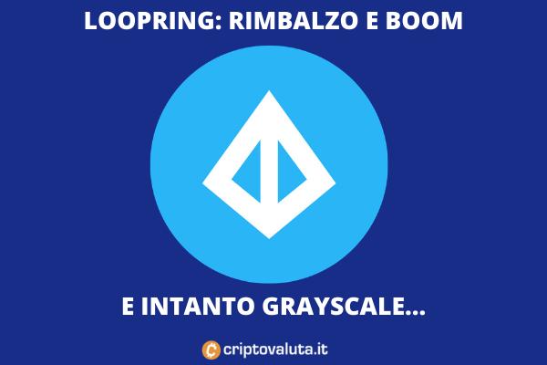 Loopring - corsa sul mercato - l'analisi di Criptovaluta.it
