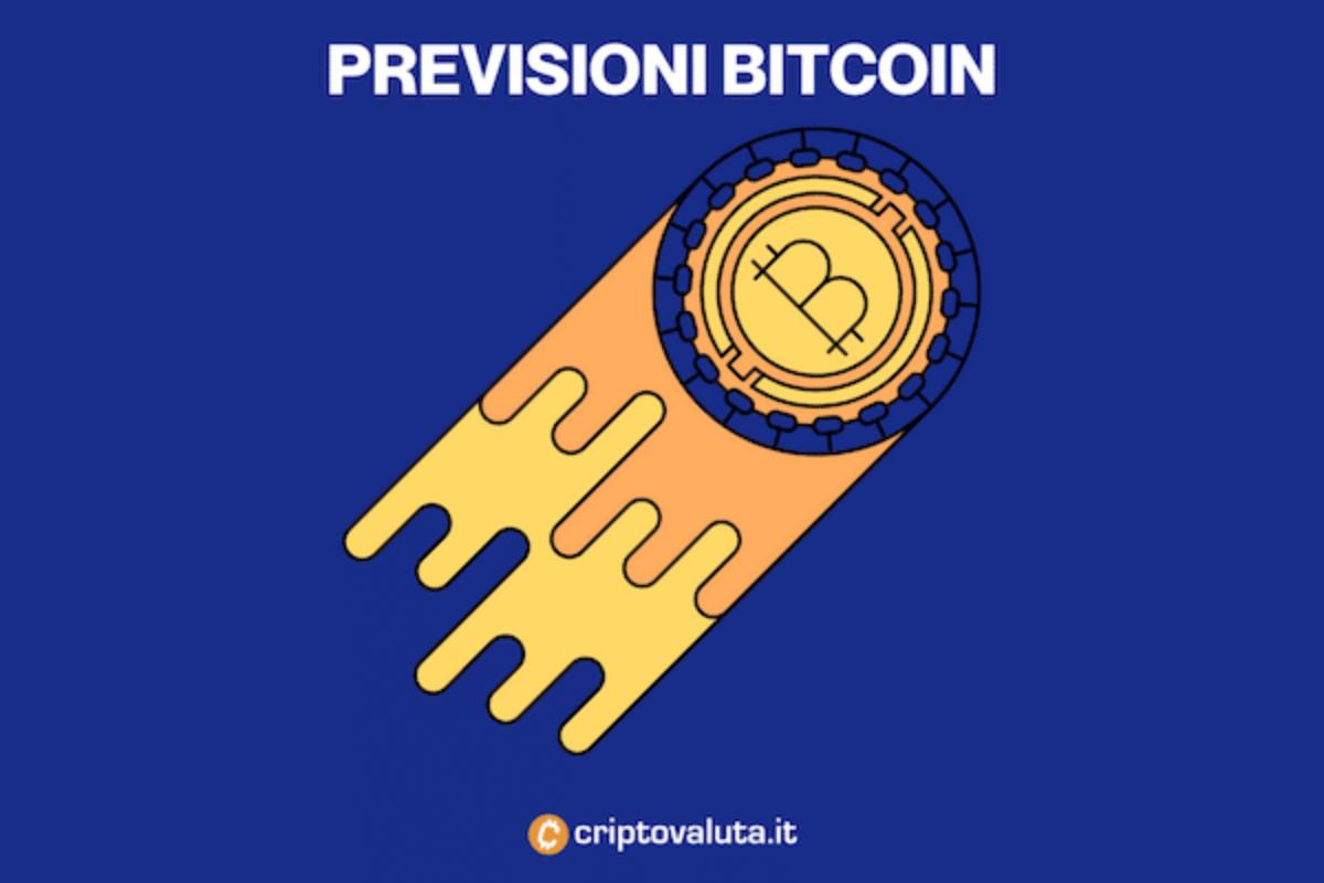 analisi btc comprare meno di 1 bitcoin
