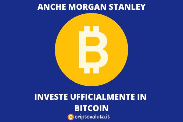 Investimento Bitcoin Morgan Stanley