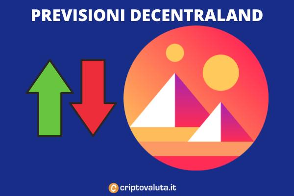 Previsioni Decentraland Mana - di Criptovaluta.it - con analisi e target price