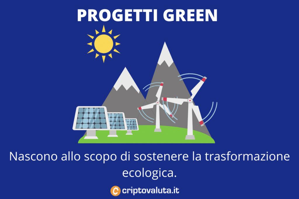Progetti green cripto emergenti - a cura di Criptovaluta.it