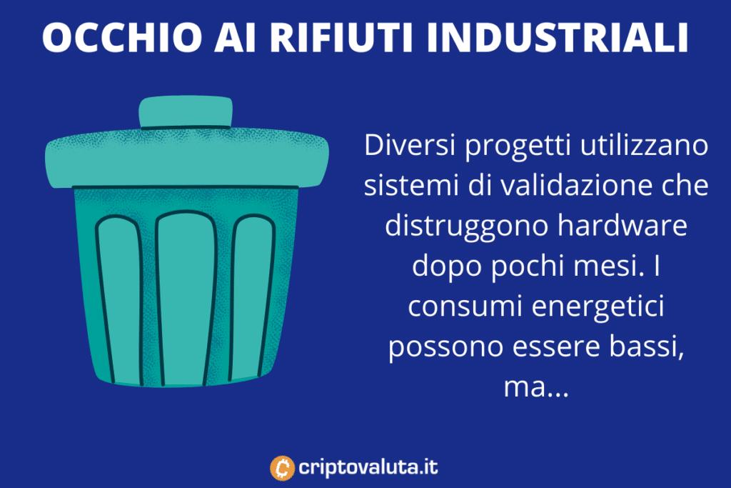 Cripto waste ecologico - di Criptovaluta.it