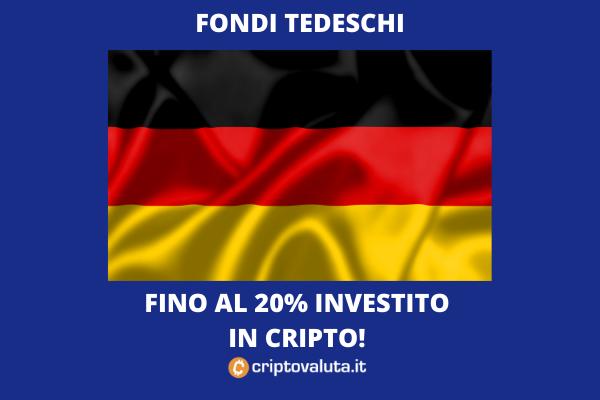 Spezialfond tedeschi crypto 20%