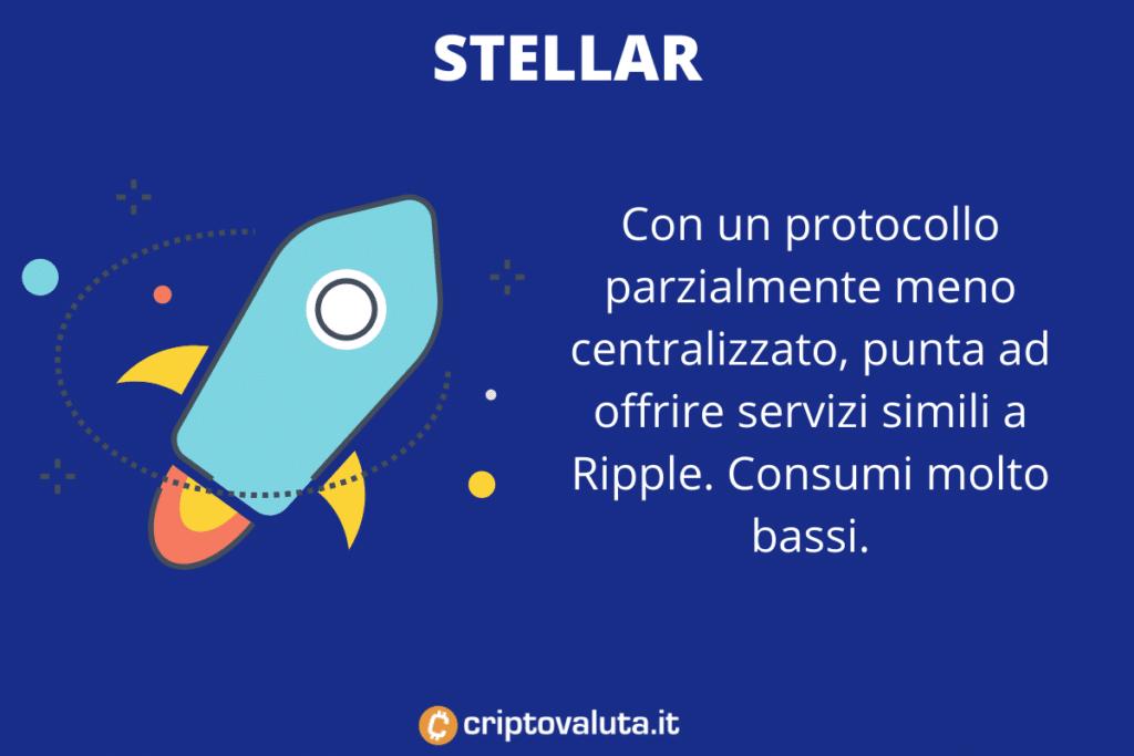 Stellar criptovaluta ecologica - di Criptovaluta.it