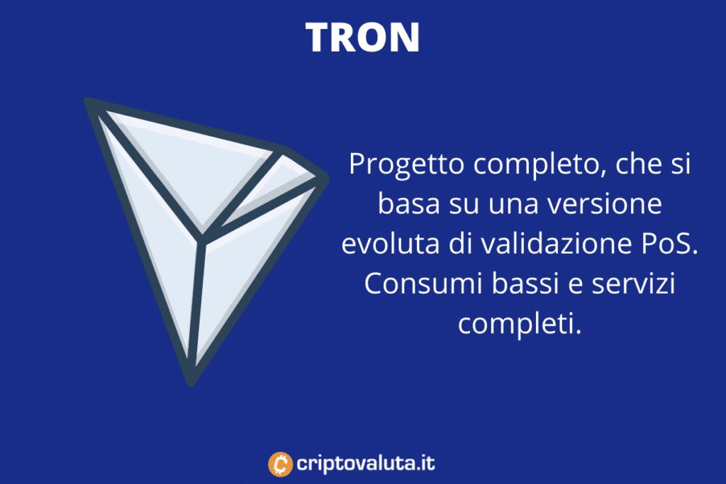 Tron Green - a cura di Criptovaluta.it