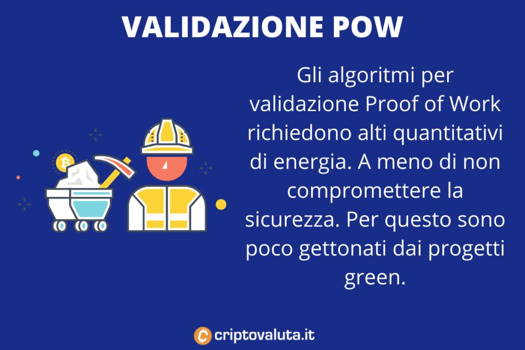 Consumi energetici PoW - a cura di Criptovaluta.it