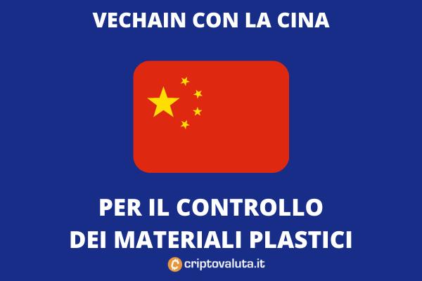 VeChain per l'ambiente con la Cina