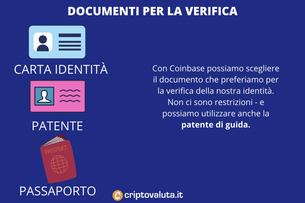 Documenti Verifica per registrazione - a cura di Criptovaluta.it