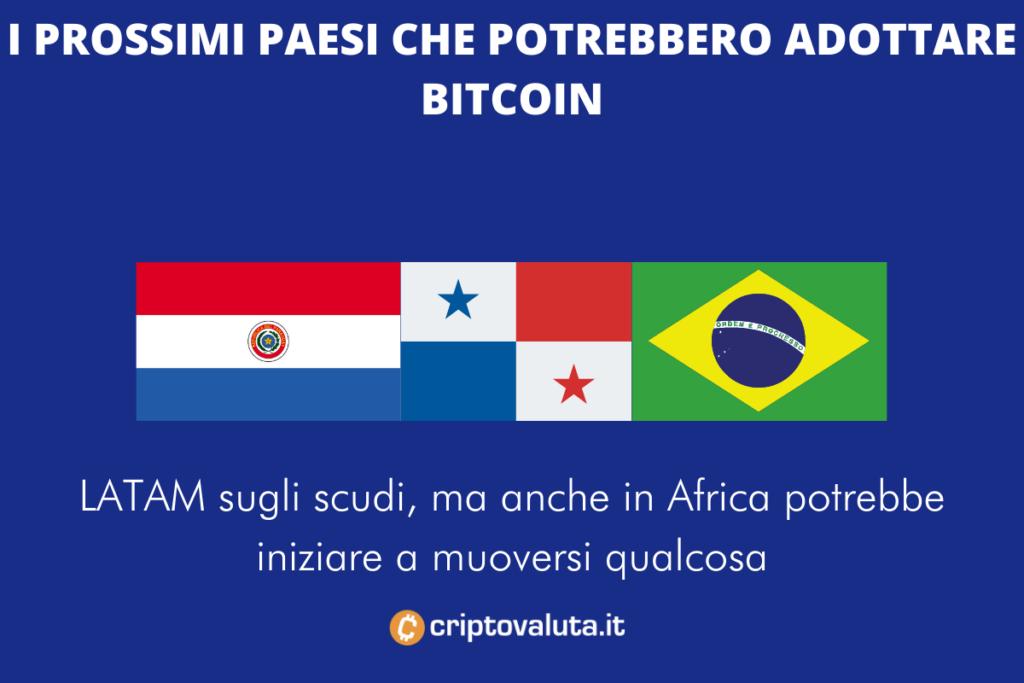 Effetto cascata El Salvador su Bitcoin